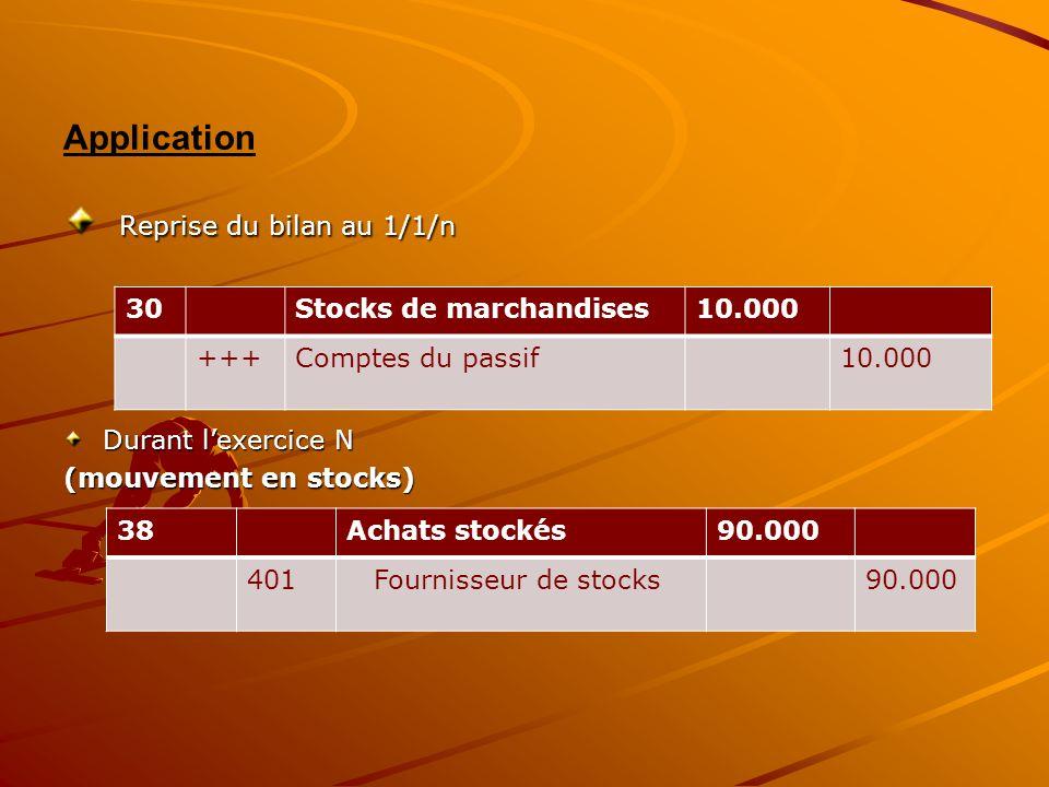 Application Reprise du bilan au 1/1/n Reprise du bilan au 1/1/n Durant l'exercice N (mouvement en stocks) 30Stocks de marchandises10.000 +++Comptes du