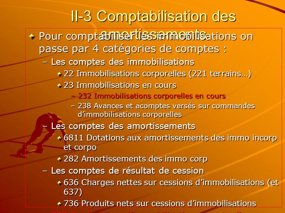 II-3 Comptabilisation des amortissements Pour comptabiliser les immobilisations on passe par 4 catégories de comptes : –Les comptes des immobilisation