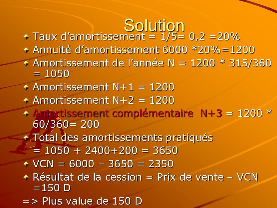 Solution Taux d'amortissement = 1/5= 0,2 =20% Annuité d'amortissement 6000 *20%=1200 Amortissement de l'année N = 1200 * 315/360 = 1050 Amortissement