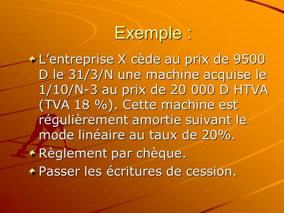 Exemple : L'entreprise X cède au prix de 9500 D le 31/3/N une machine acquise le 1/10/N-3 au prix de 20 000 D HTVA (TVA 18 %). Cette machine est régul