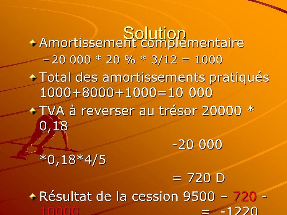 Solution Amortissement complémentaire –20 000 * 20 % * 3/12 = 1000 Total des amortissements pratiqués 1000+8000+1000=10 000 TVA à reverser au trésor 2