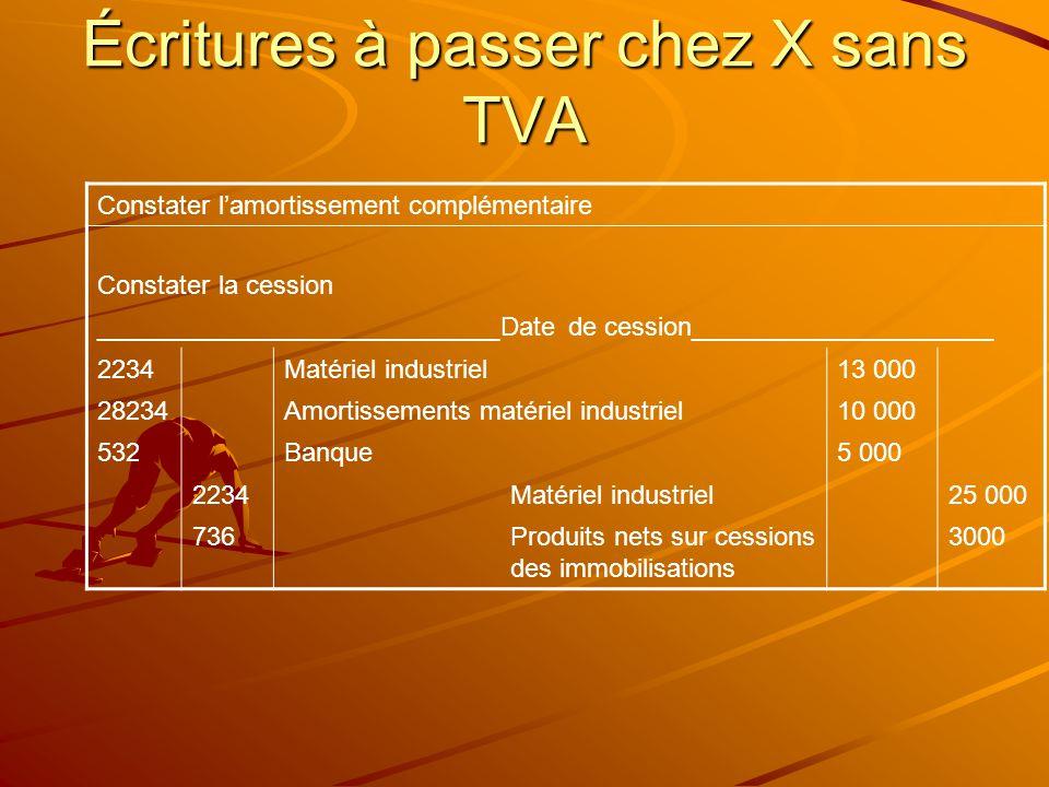 Écritures à passer chez X sans TVA Constater l'amortissement complémentaire Constater la cession ____________________________Date de cession__________