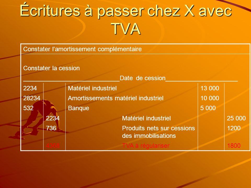 Écritures à passer chez X avec TVA Constater l'amortissement complémentaire Constater la cession ____________________________Date de cession__________