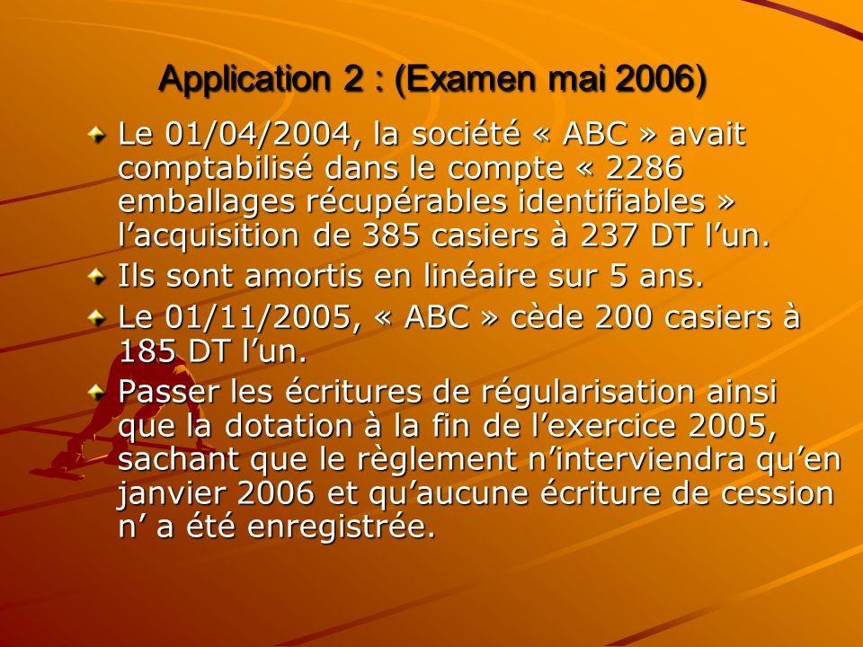 Application 2 : (Examen mai 2006) Le 01/04/2004, la société « ABC » avait comptabilisé dans le compte « 2286 emballages récupérables identifiables » l