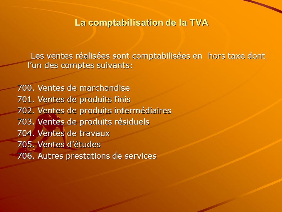 La comptabilisation de la TVA Les ventes réalisées sont comptabilisées en hors taxe dont l'un des comptes suivants: Les ventes réalisées sont comptabi