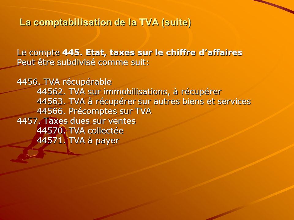 La comptabilisation de la TVA (suite) Le compte 445. Etat, taxes sur le chiffre d'affaires Peut être subdivisé comme suit: 4456. TVA récupérable 44562