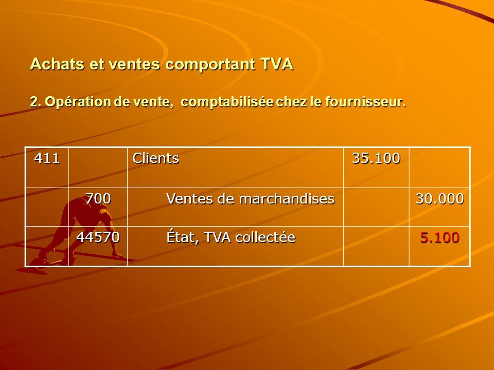 Achats et ventes comportant TVA 2. Opération de vente, comptabilisée chez le fournisseur. 411Clients35.100 700 Ventes de marchandises 30.000 44570 Éta
