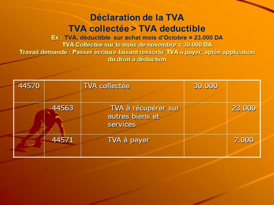 Ex : TVA Collectée sur le mois de novembre = 30.000 DA Travail demandé : Passer écriture faisant ressortir TVA à payer, aprés application du droit à d