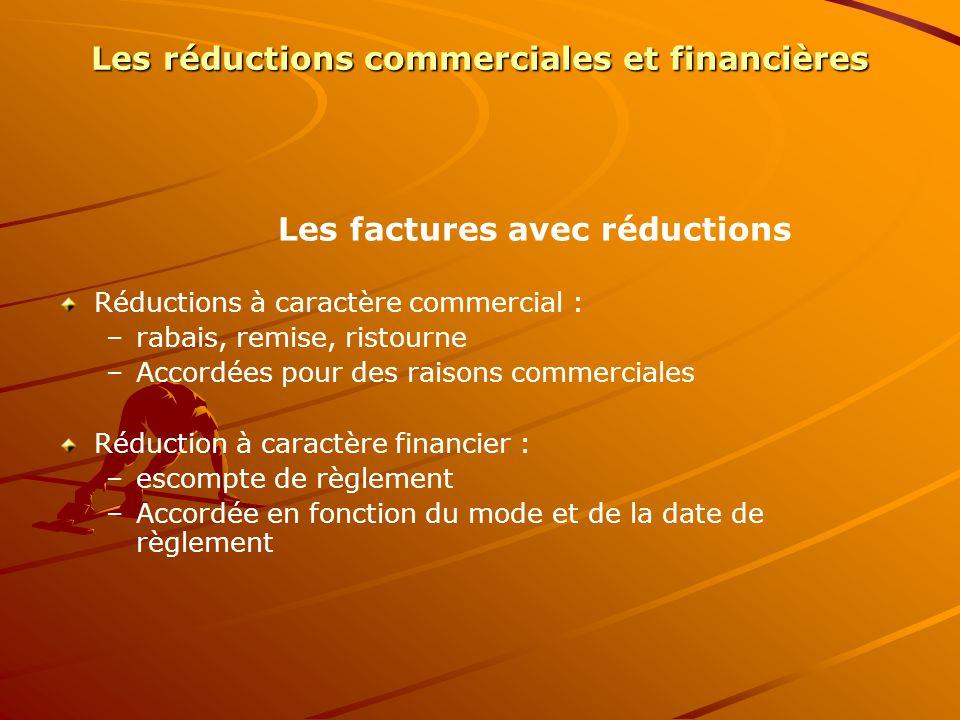 Les réductions commerciales et financières Les factures avec réductions Réductions à caractère commercial : – –rabais, remise, ristourne – –Accordées