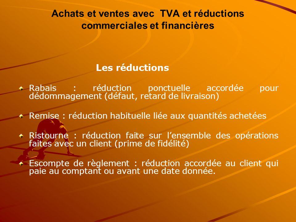 Achats et ventes avec TVA et réductions commerciales et financières Les réductions Rabais : réduction ponctuelle accordée pour dédommagement (défaut,