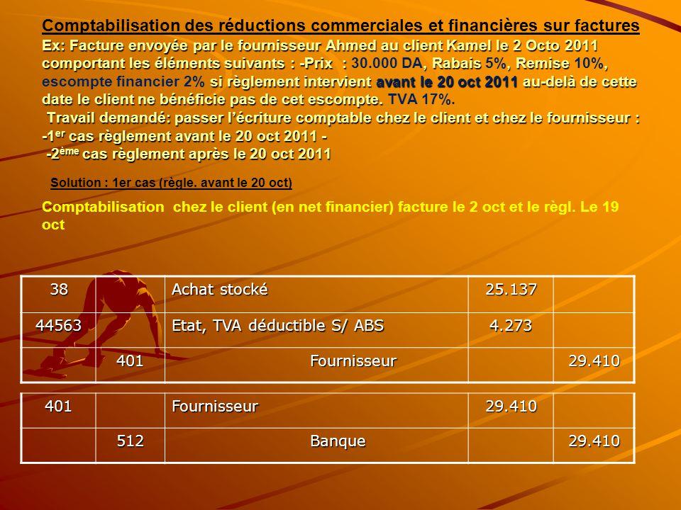 38 Achat stocké 25.137 44563 Etat, TVA déductible S/ ABS 4.273 401 Fournisseur Fournisseur29.410 Ex: Facture envoyée par le fournisseur Ahmed au clien