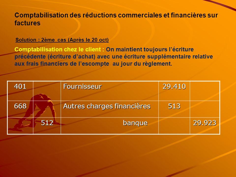 401Fournisseur29.410 668 Autres charges financières 513 512 banque banque29.923 Comptabilisation des réductions commerciales et financières sur factur