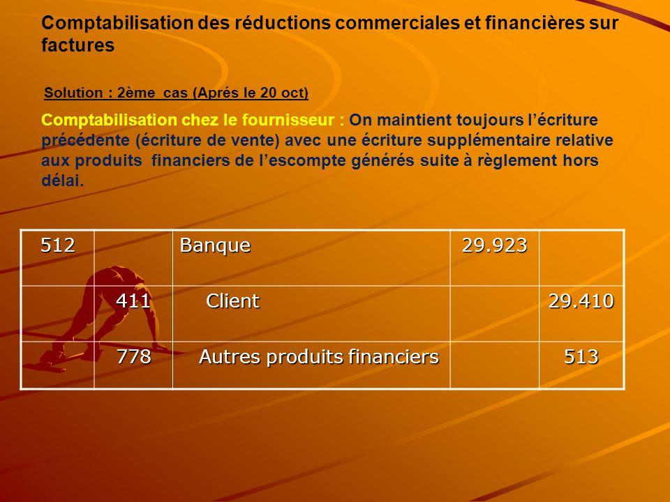 512Banque29.923 411 Client Client29.410 778 Autres produits financiers Autres produits financiers513 Comptabilisation des réductions commerciales et f