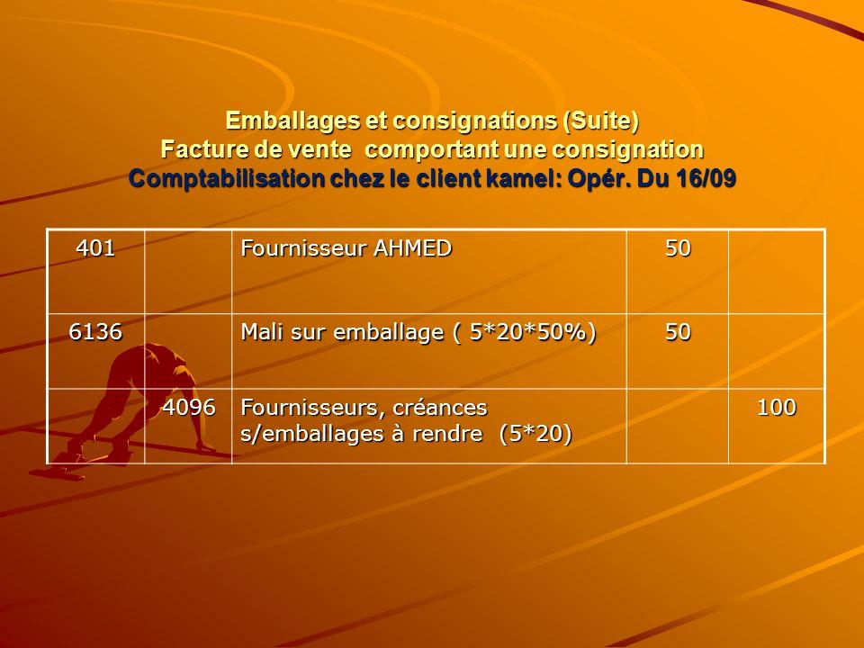 Emballages et consignations (Suite) Facture de vente comportant une consignation Comptabilisation chez le client kamel: Opér. Du 16/09 401 Fournisseur