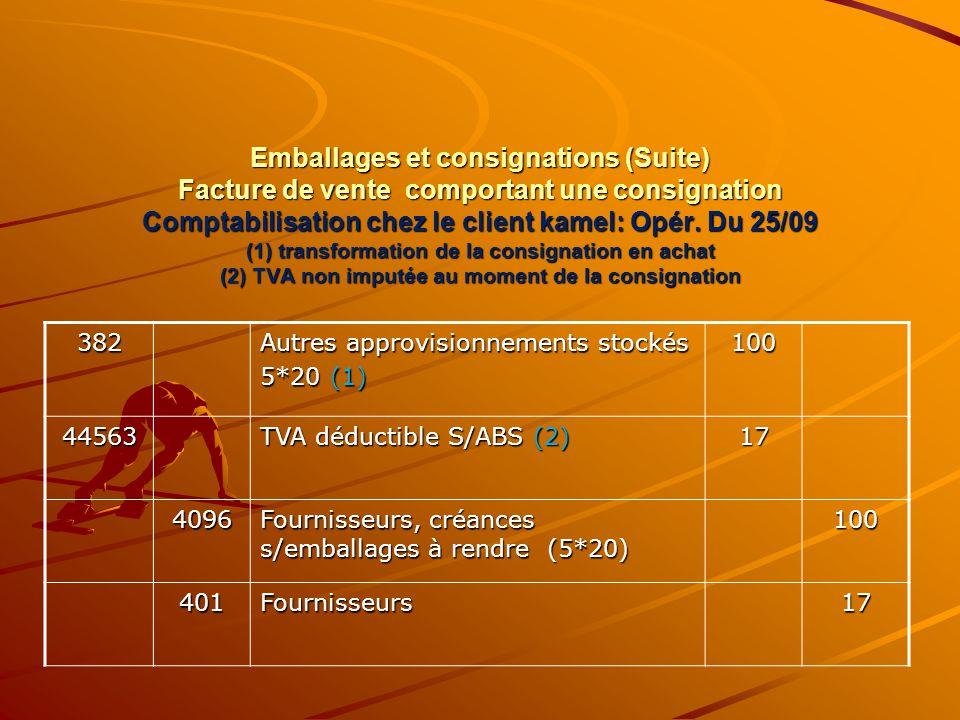 Emballages et consignations (Suite) Facture de vente comportant une consignation Comptabilisation chez le client kamel: Opér. Du 25/09 (1) transformat