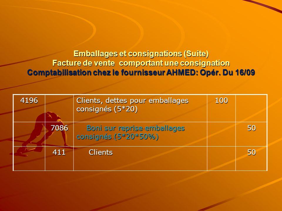 Emballages et consignations (Suite) Facture de vente comportant une consignation Comptabilisation chez le fournisseur AHMED: Opér. Du 16/09 4196 Clien