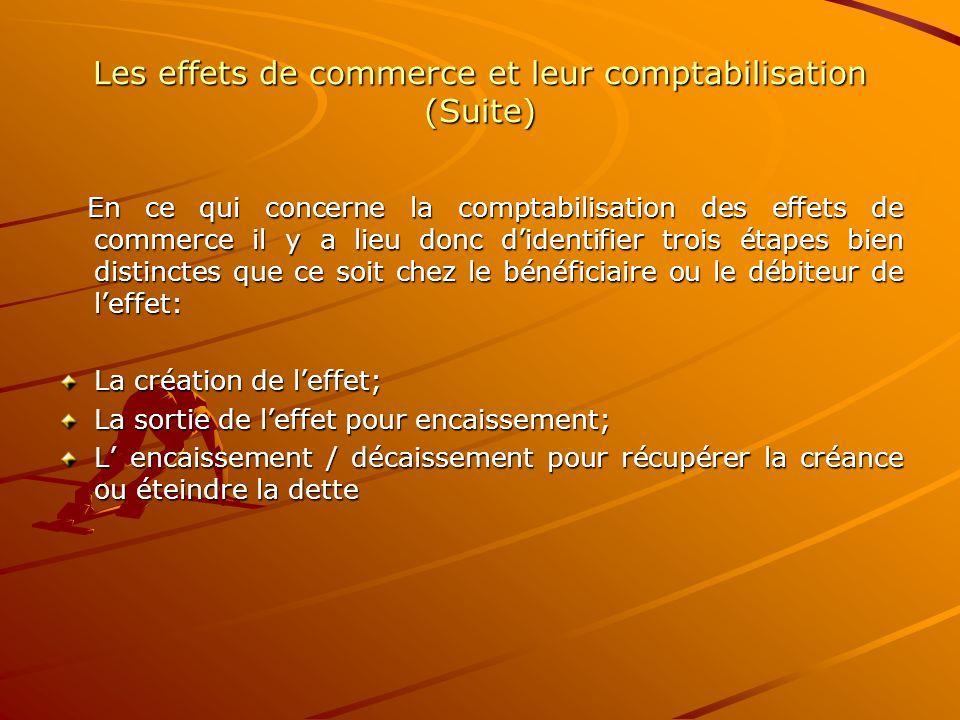 Les effets de commerce et leur comptabilisation (Suite) En ce qui concerne la comptabilisation des effets de commerce il y a lieu donc d'identifier tr