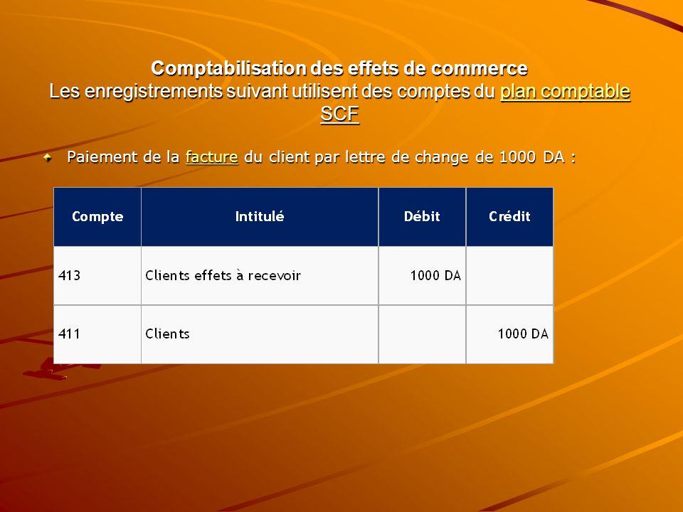 Comptabilisation des effets de commerce Les enregistrements suivant utilisent des comptes du plan comptable SCF plan comptableplan comptable Paiement