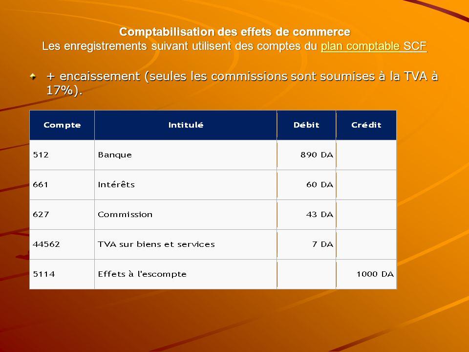 Comptabilisation des effets de commerce Les enregistrements suivant utilisent des comptes du plan comptable SCF plan comptableplan comptable + encaiss
