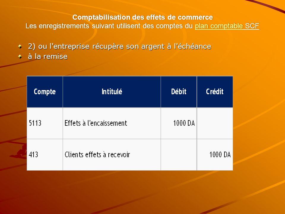 Comptabilisation des effets de commerce Les enregistrements suivant utilisent des comptes du plan comptable SCF plan comptableplan comptable 2) ou l'e