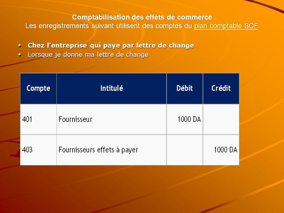 Comptabilisation des effets de commerce Les enregistrements suivant utilisent des comptes du plan comptable SCF plan comptableplan comptable Chez l'en