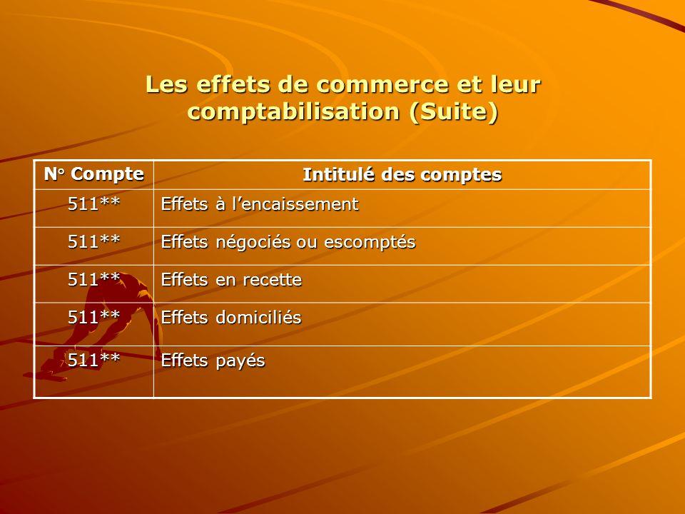 Les effets de commerce et leur comptabilisation (Suite) N° Compte Intitulé des comptes 511** Effets à l'encaissement 511** Effets négociés ou escompté