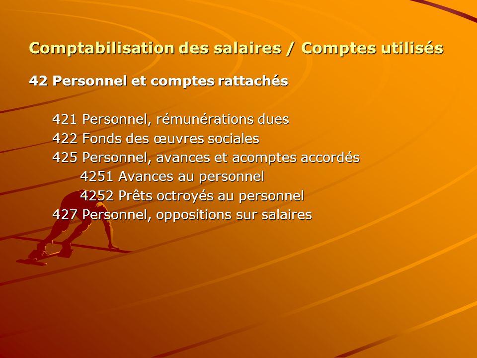 Comptabilisation des salaires / Comptes utilisés 42 Personnel et comptes rattachés 421 Personnel, rémunérations dues 421 Personnel, rémunérations dues