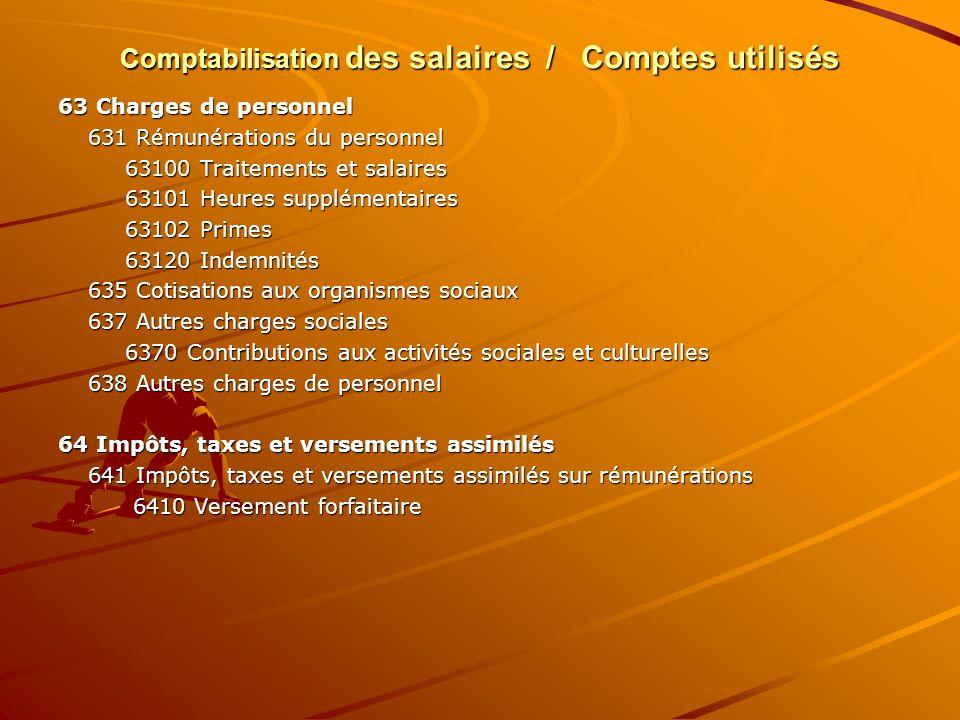 Comptabilisation des salaires / Comptes utilisés 63 Charges de personnel 631 Rémunérations du personnel 631 Rémunérations du personnel 63100 Traitemen