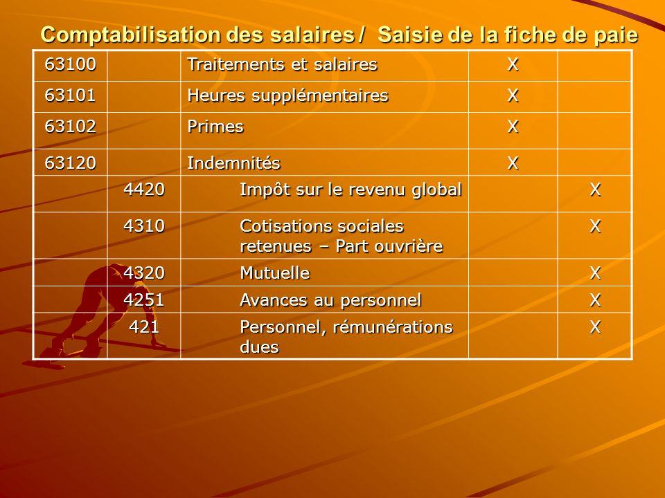Comptabilisation des salaires / Saisie de la fiche de paie 63100 Traitements et salaires X 63101 Heures supplémentaires X 63102PrimesX 63120Indemnités