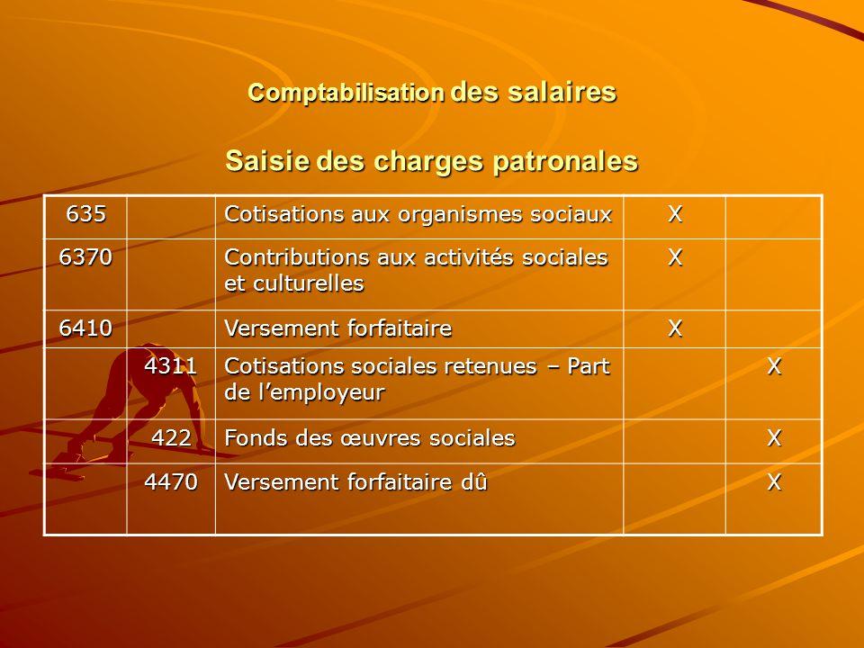 Comptabilisation des salaires Saisie des charges patronales 635 Cotisations aux organismes sociaux X 6370 Contributions aux activités sociales et cult