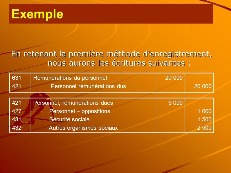 En retenant la première méthode d'enregistrement, nous aurons les écritures suivantes : 631 421 Rémunérations du personnel Personnel rémunérations dus
