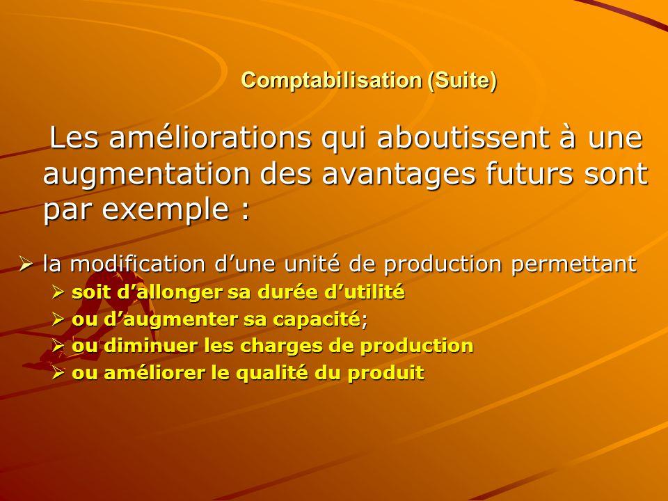 Comptabilisation (Suite) Les améliorations qui aboutissent à une augmentation des avantages futurs sont par exemple : Les améliorations qui aboutissen