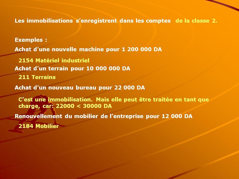Les immobilisations s'enregistrent dans les comptes Exemples : Achat d'une nouvelle machine pour 1 200 000 DA Achat d'un terrain pour 10 000 000 DA Ac