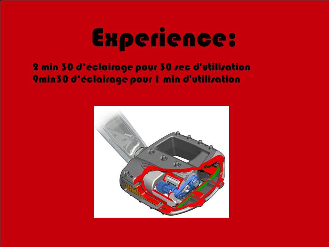 Experience: 2 min 30 d'éclairage pour 30 sec d utilisation 9min30 d'éclairage pour 1 min d utilisation