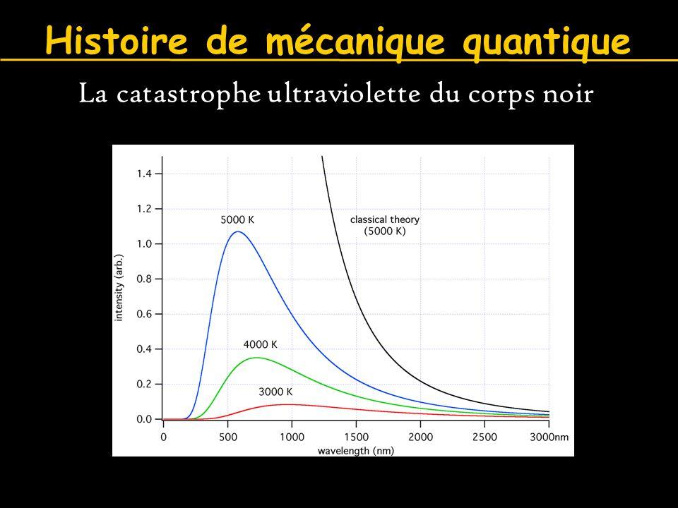 Histoire de mécanique quantique La catastrophe ultraviolette du corps noir