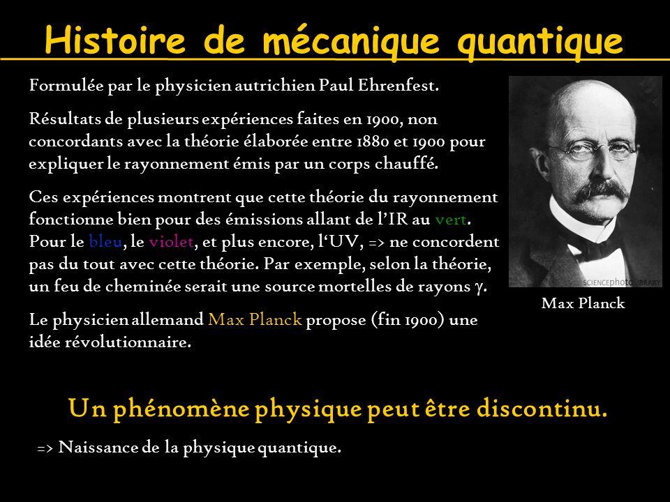 Histoire de mécanique quantique Formulée par le physicien autrichien Paul Ehrenfest. Résultats de plusieurs expériences faites en 1900, non concordant