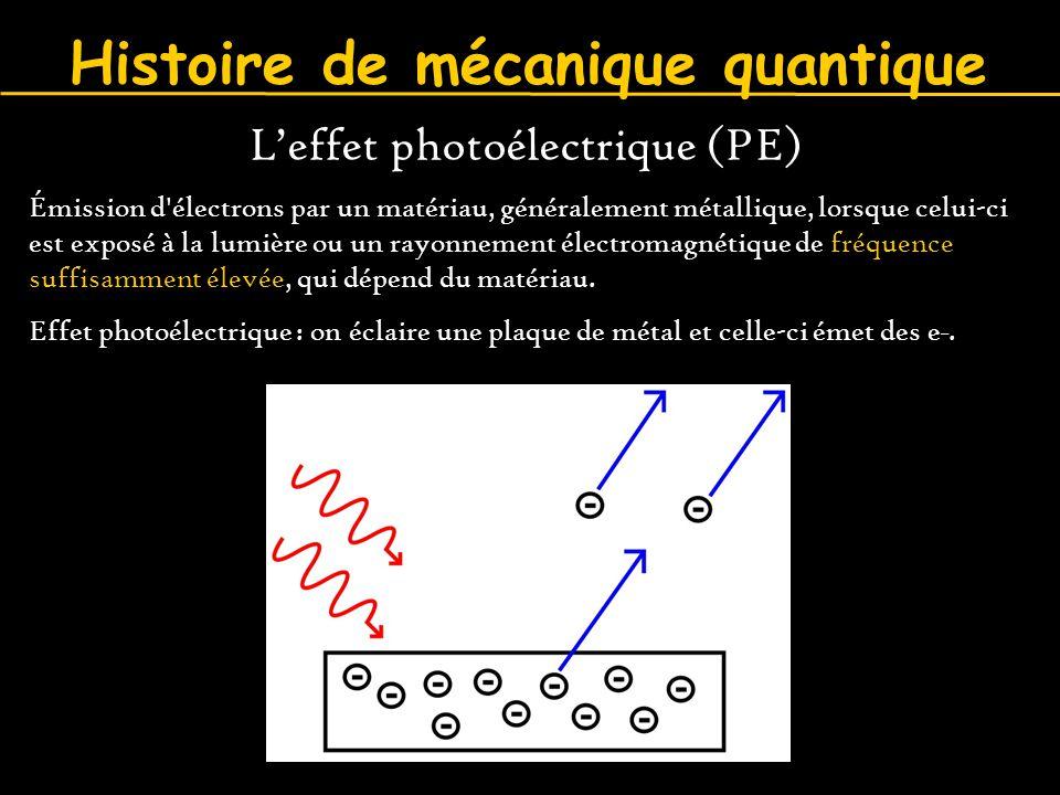 Histoire de mécanique quantique L'effet photoélectrique (PE) Émission d'électrons par un matériau, généralement métallique, lorsque celui-ci est expos