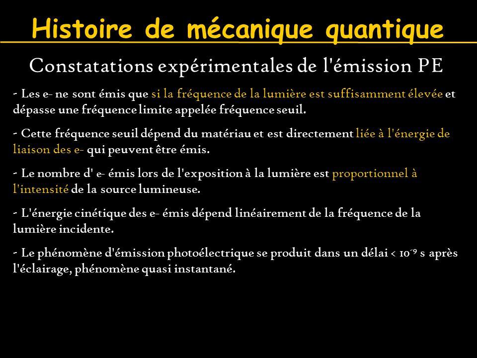 Histoire de mécanique quantique Constatations expérimentales de l'émission PE - Les e _ ne sont émis que si la fréquence de la lumière est suffisammen
