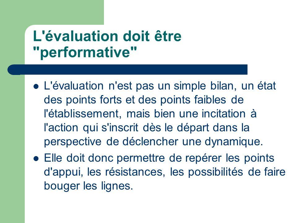 L évaluation doit être performative L évaluation n est pas un simple bilan, un état des points forts et des points faibles de l établissement, mais bien une incitation à l action qui s inscrit dès le départ dans la perspective de déclencher une dynamique.