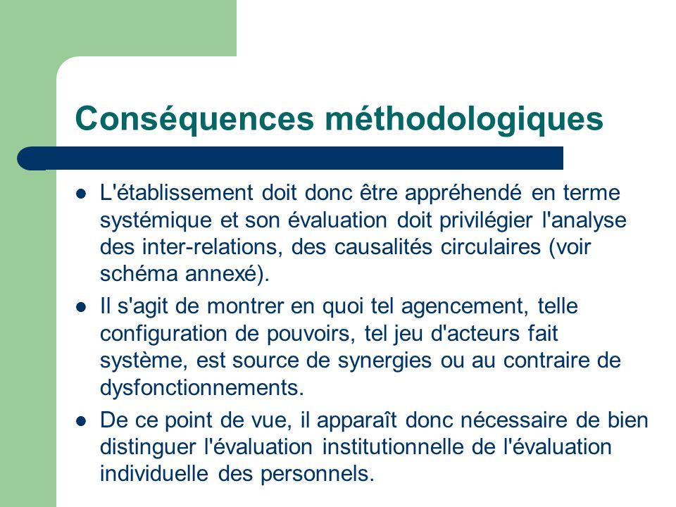 Conséquences méthodologiques L établissement doit donc être appréhendé en terme systémique et son évaluation doit privilégier l analyse des inter-relations, des causalités circulaires (voir schéma annexé).