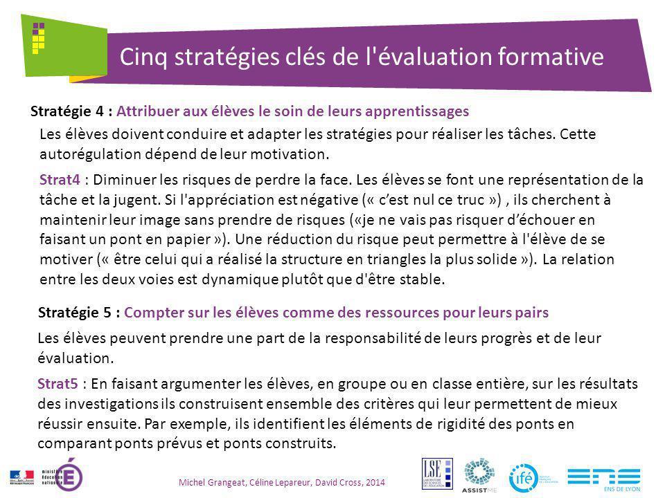 Cinq stratégies clés de l'évaluation formative Michel Grangeat, Céline Lepareur, David Cross, 2014 Les élèves doivent conduire et adapter les stratégi