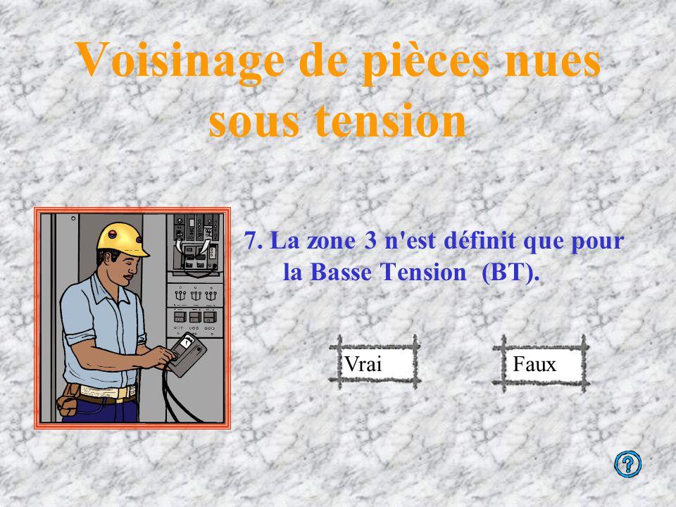 Voisinage de pièces nues sous tension C'est faux, l'autorisation est obligatoirement écrite.