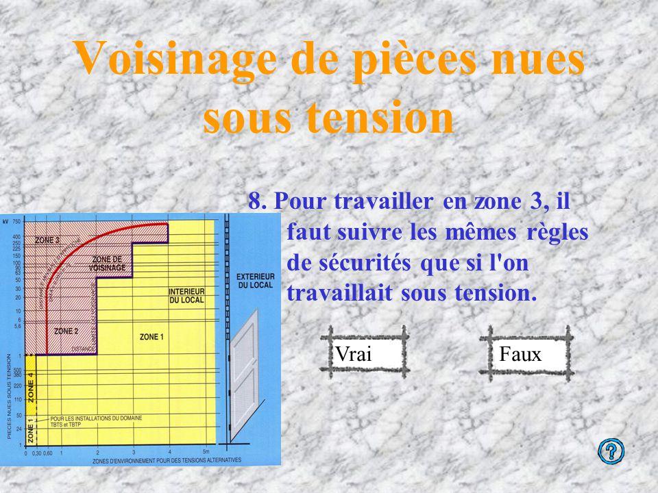Voisinage de pièces nues sous tension En effet, la zone 3 n est définit que pour la Haute Tension (HT).