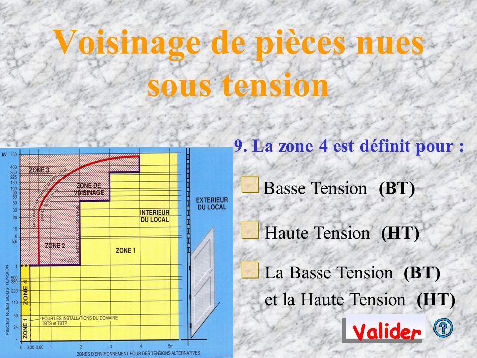 Voisinage de pièces nues sous tension C'est vrai, pour travailler en zone 3, il faut suivre les mêmes règles de sécurités que si l on travaillait sous tension.