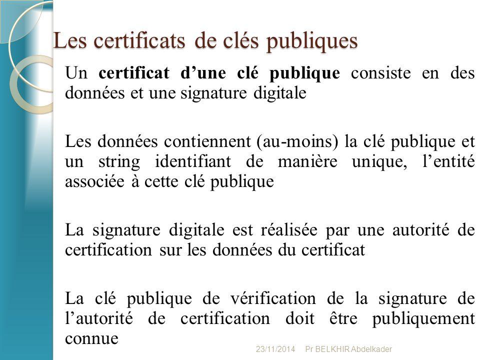 Les certificats de clés publiques Un certificat d'une clé publique consiste en des données et une signature digitale Les données contiennent (au-moins