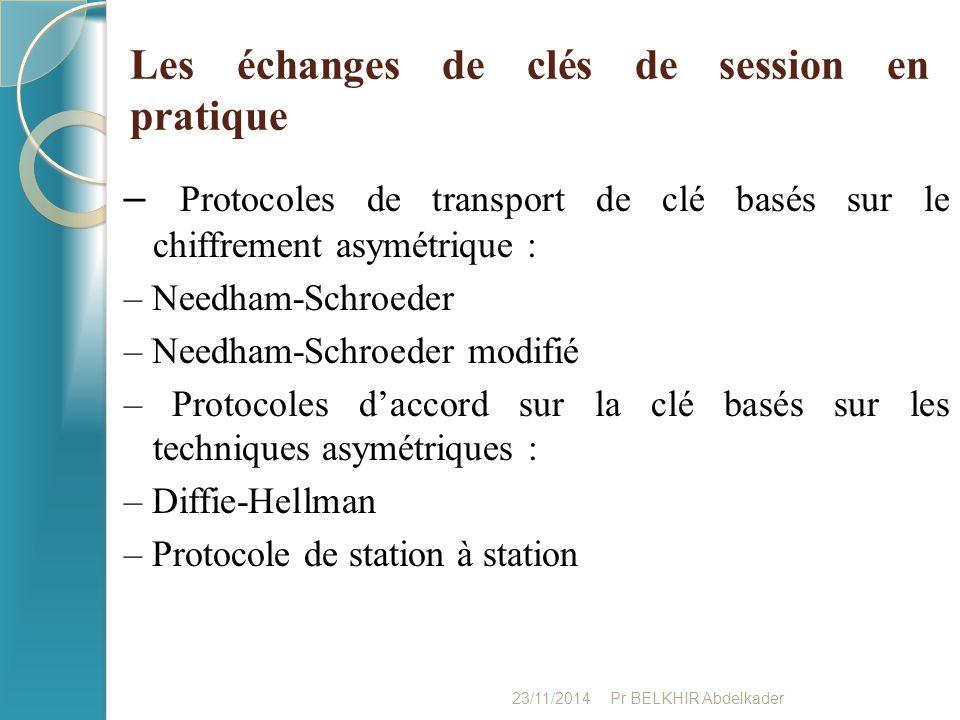 Les échanges de clés de session en pratique – Protocoles de transport de clé basés sur le chiffrement asymétrique : – Needham-Schroeder – Needham-Schr