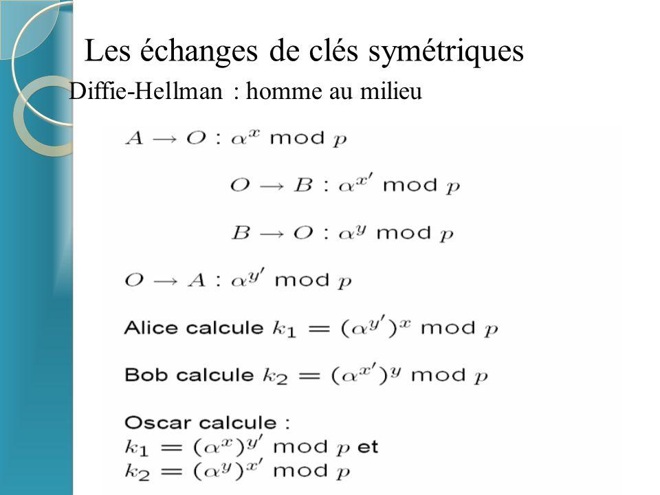 23/11/2014Pr BELKHIR Abdelkader Les échanges de clés symétriques Diffie-Hellman : homme au milieu