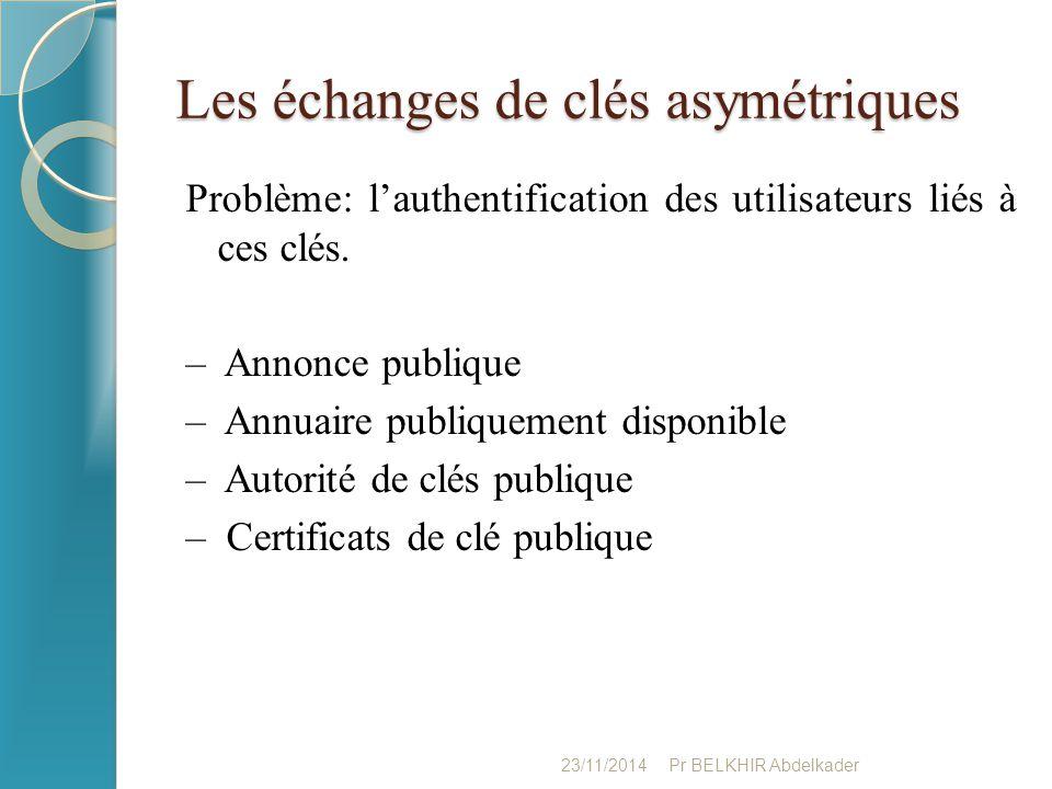 Les échanges de clés asymétriques Problème: l'authentification des utilisateurs liés à ces clés. – Annonce publique – Annuaire publiquement disponible