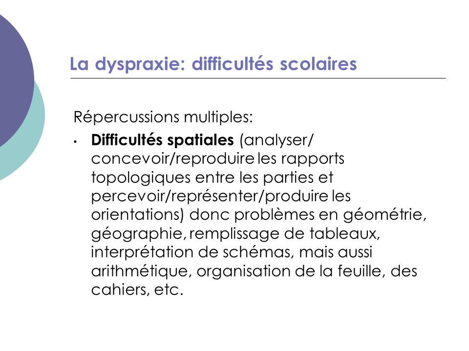 Répercussions multiples: Difficultés spatiales (analyser/ concevoir/reproduire les rapports topologiques entre les parties et percevoir/représenter/pr