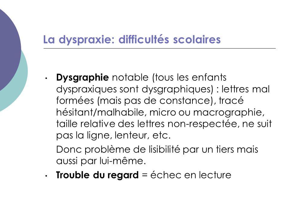 Dysgraphie notable (tous les enfants dyspraxiques sont dysgraphiques) : lettres mal formées (mais pas de constance), tracé hésitant/malhabile, micro o